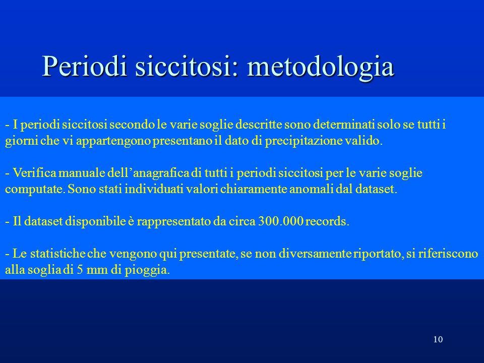 10 Periodi siccitosi: metodologia - I periodi siccitosi secondo le varie soglie descritte sono determinati solo se tutti i giorni che vi appartengono presentano il dato di precipitazione valido.