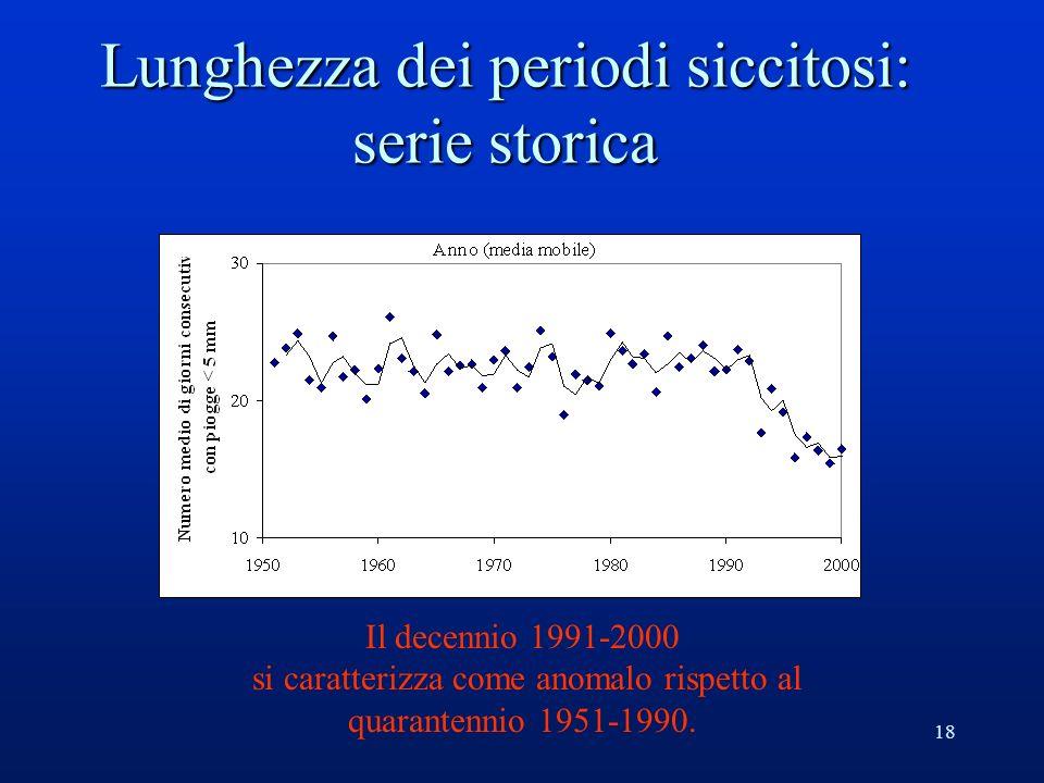 18 Lunghezza dei periodi siccitosi: serie storica Il decennio 1991-2000 si caratterizza come anomalo rispetto al quarantennio 1951-1990.