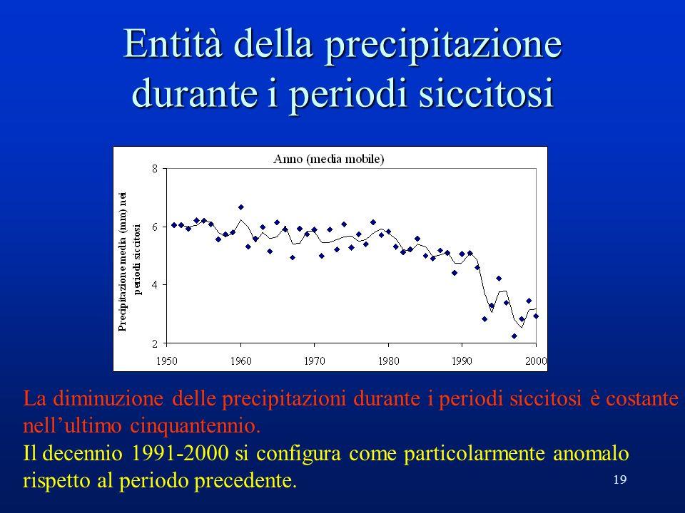 19 Entità della precipitazione durante i periodi siccitosi La diminuzione delle precipitazioni durante i periodi siccitosi è costante nellultimo cinquantennio.