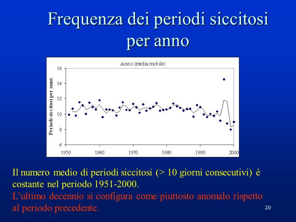 20 Frequenza dei periodi siccitosi per anno Il numero medio di periodi siccitosi (> 10 giorni consecutivi) è costante nel periodo 1951-2000.