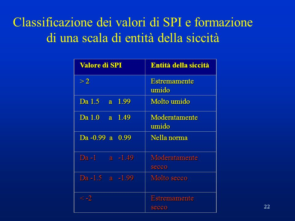 22 Classificazione dei valori di SPI e formazione di una scala di entità della siccità SPI values classification.