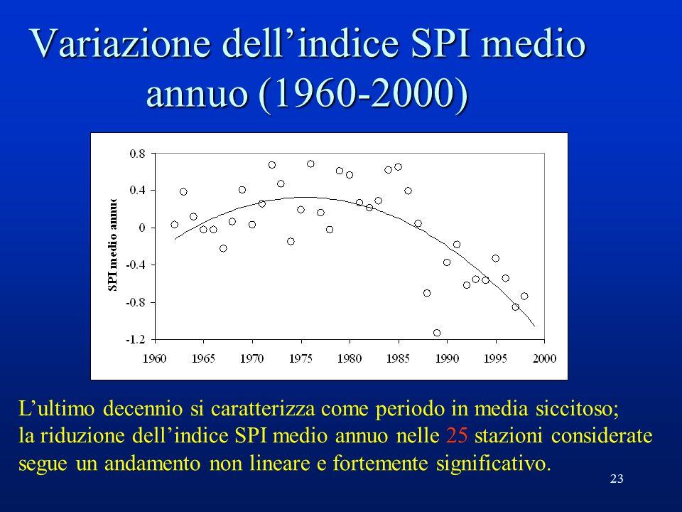 23 Variazione dellindice SPI medio annuo (1960-2000) Lultimo decennio si caratterizza come periodo in media siccitoso; la riduzione dellindice SPI medio annuo nelle 25 stazioni considerate segue un andamento non lineare e fortemente significativo.