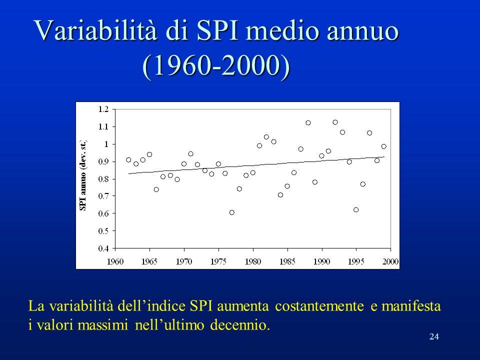 24 Variabilità di SPI medio annuo (1960-2000) La variabilità dellindice SPI aumenta costantemente e manifesta i valori massimi nellultimo decennio.