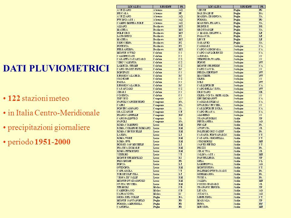 27 DATI PLUVIOMETRICI 122 stazioni meteo in Italia Centro-Meridionale precipitazioni giornaliere periodo 1951-2000