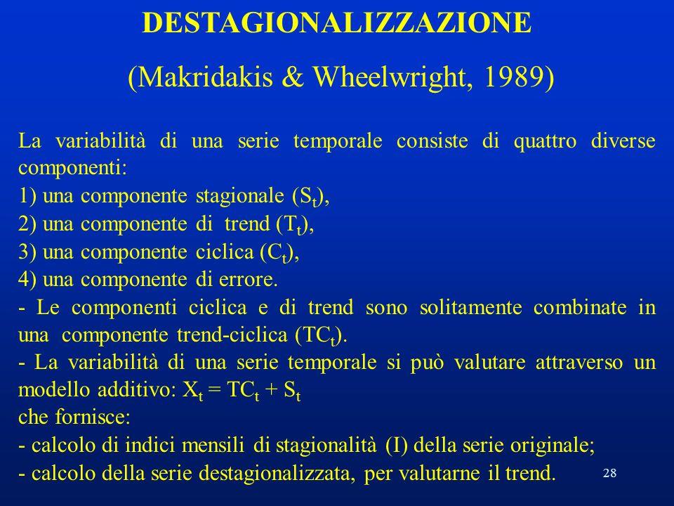28 DESTAGIONALIZZAZIONE (Makridakis & Wheelwright, 1989) La variabilità di una serie temporale consiste di quattro diverse componenti: 1) una componente stagionale (S t ), 2) una componente di trend (T t ), 3) una componente ciclica (C t ), 4) una componente di errore.