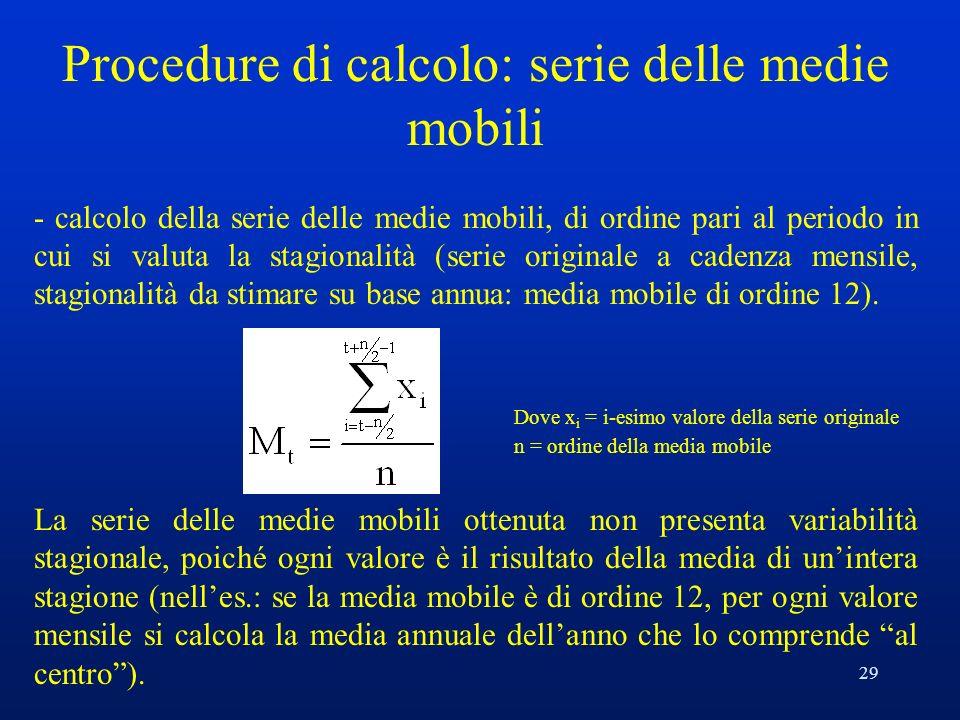 29 Procedure di calcolo: serie delle medie mobili - calcolo della serie delle medie mobili, di ordine pari al periodo in cui si valuta la stagionalità (serie originale a cadenza mensile, stagionalità da stimare su base annua: media mobile di ordine 12).