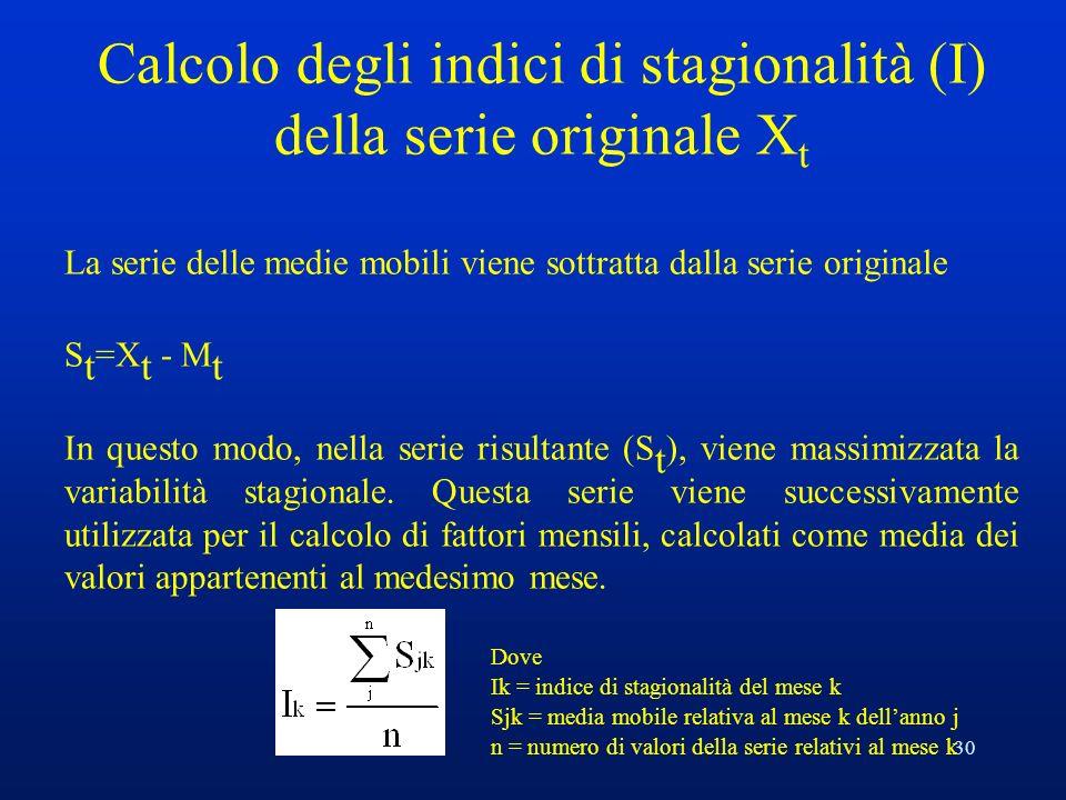 30 Calcolo degli indici di stagionalità (I) della serie originale X t La serie delle medie mobili viene sottratta dalla serie originale S t =X t - M t In questo modo, nella serie risultante (S t ), viene massimizzata la variabilità stagionale.