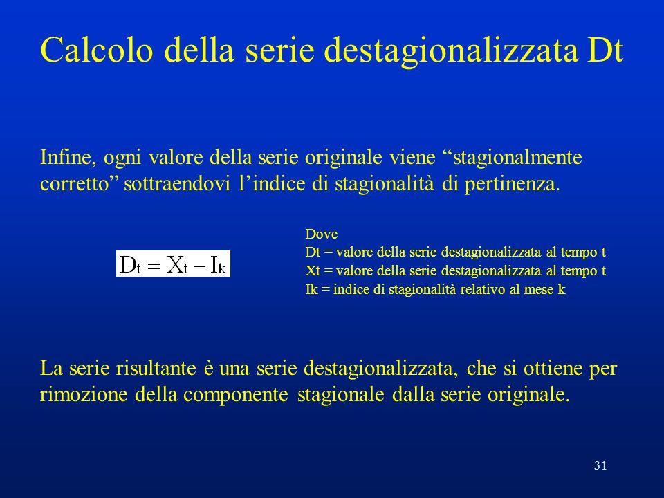 31 Calcolo della serie destagionalizzata Dt Infine, ogni valore della serie originale viene stagionalmente corretto sottraendovi lindice di stagionalità di pertinenza.