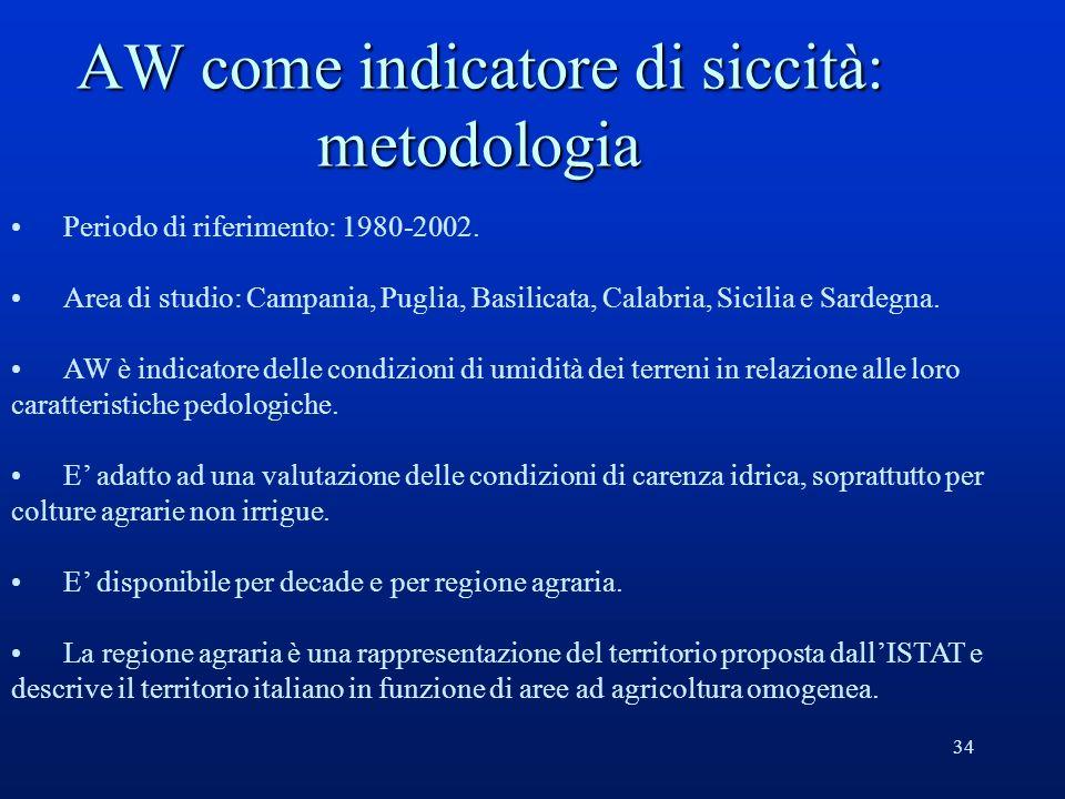 34 AW come indicatore di siccità: metodologia Periodo di riferimento: 1980-2002.