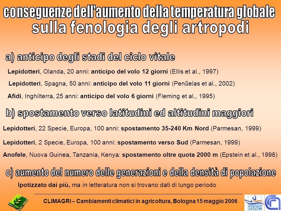 Lepidotteri, Olanda, 20 anni: anticipo del volo 12 giorni (Ellis et al., 1997) Lepidotteri, Spagna, 50 anni: anticipo del volo 11 giorni (Penũelas et