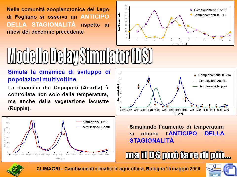 Simulando laumento di temperatura si ottiene l ANTICIPO DELLA STAGIONALITÀ Simulazione Acartia Campionamenti 03-04 Simulazione Ruppia Simulazione +2°C
