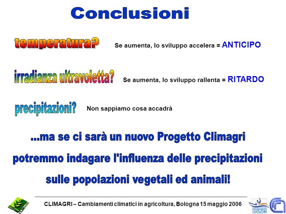 CLIMAGRI – Cambiamenti climatici in agricoltura, Bologna 15 maggio 2006 Se aumenta, lo sviluppo accelera = ANTICIPO Se aumenta, lo sviluppo rallenta = RITARDO Non sappiamo cosa accadrà