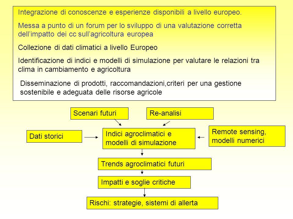 Integrazione di conoscenze e esperienze disponibili a livello europeo.