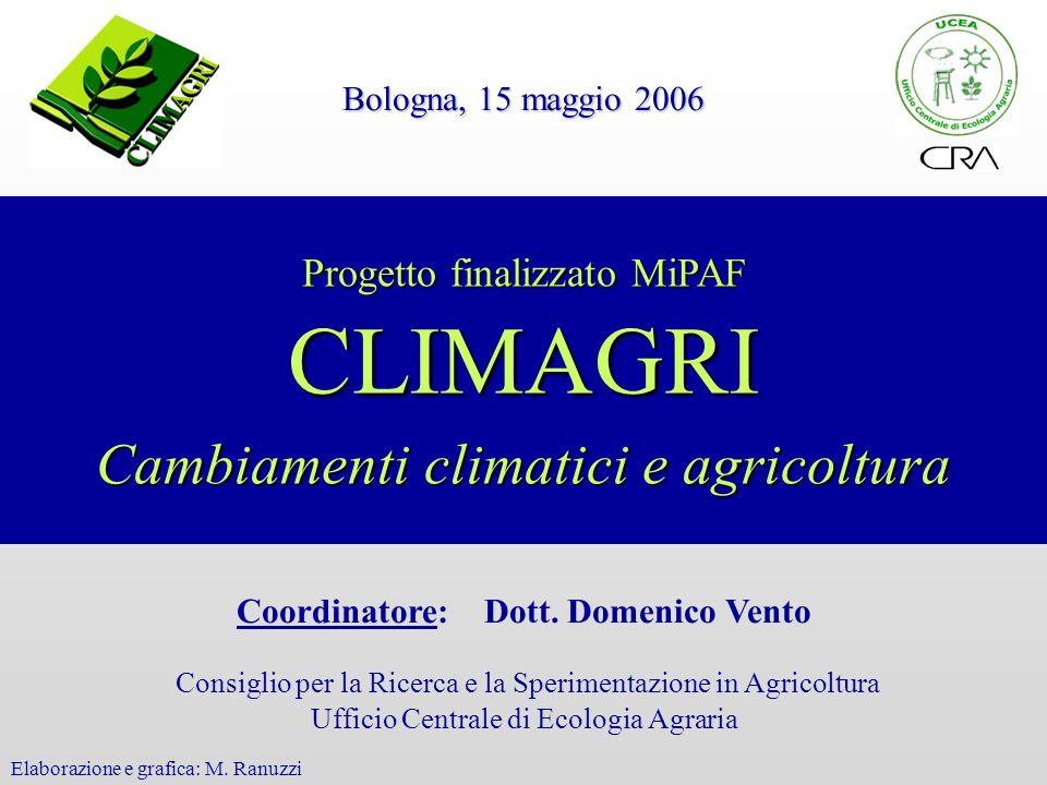 Progetto finalizzato MiPAF CLIMAGRI Cambiamenti climatici e agricoltura Bologna, 15 maggio 2006 Coordinatore: Dott. Domenico Vento Consiglio per la Ri