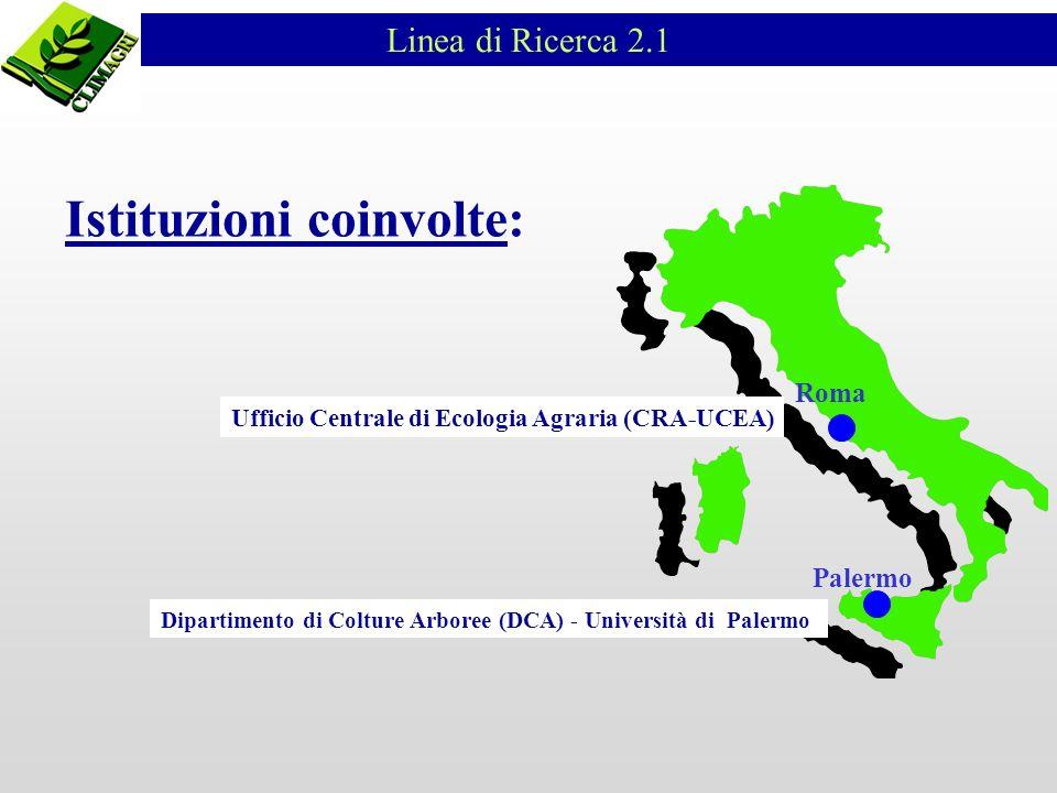 Linea di Ricerca 2.1 Istituzioni coinvolte: Ufficio Centrale di Ecologia Agraria (CRA-UCEA) Dipartimento di Colture Arboree (DCA) - Università di Pale