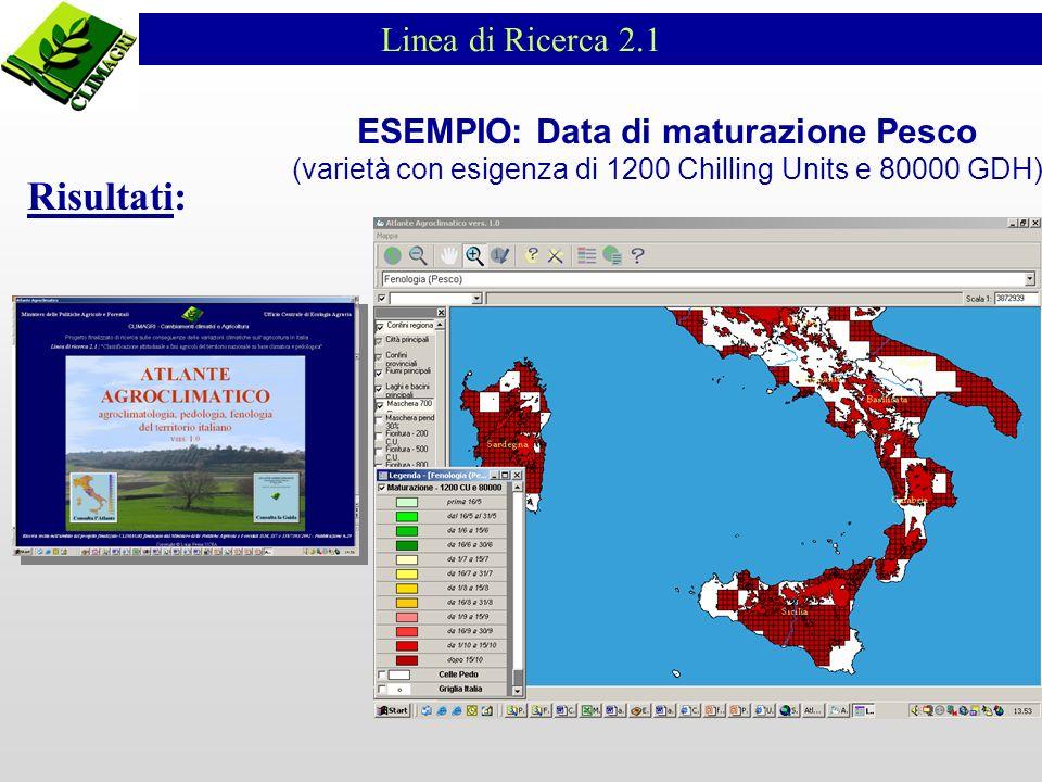Linea di Ricerca 2.1 ESEMPIO: Data di maturazione Pesco (varietà con esigenza di 1200 Chilling Units e 80000 GDH) Risultati: