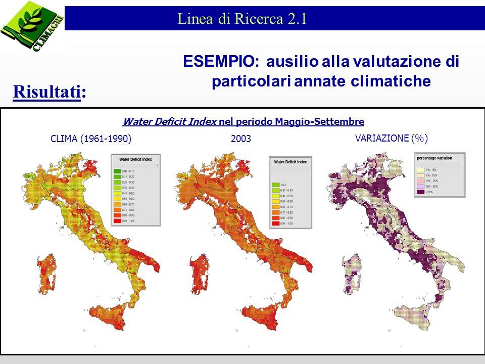 Linea di Ricerca 2.1 ESEMPIO: ausilio alla valutazione di particolari annate climatiche Water Deficit Index nel periodo Maggio-Settembre CLIMA (1961-1990)2003 VARIAZIONE (%) Risultati: