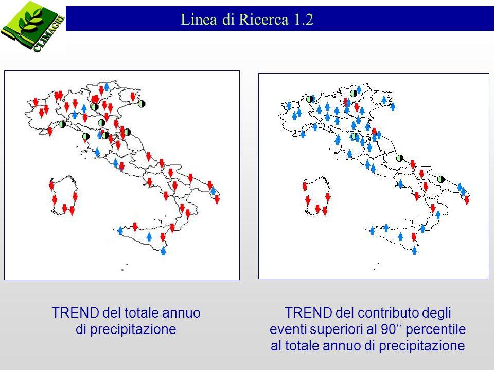 Linea di Ricerca 1.2 TREND del totale annuo di precipitazione TREND del contributo degli eventi superiori al 90° percentile al totale annuo di precipi