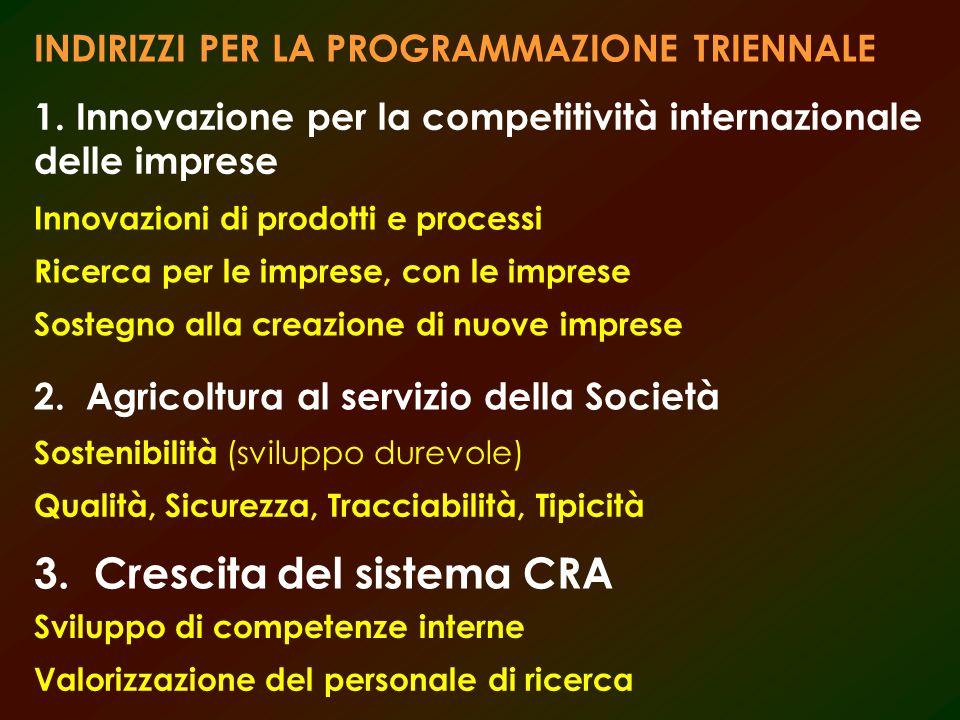 1. Innovazione per la competitività internazionale delle imprese Innovazioni di prodotti e processi Ricerca per le imprese, con le imprese Sostegno al