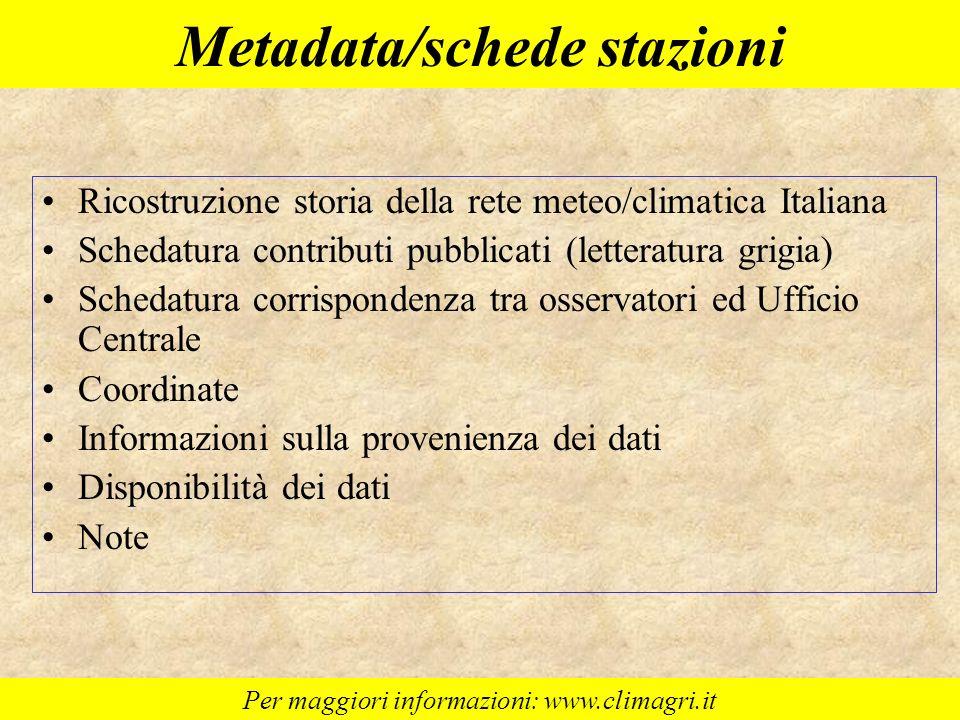 Metadata/schede stazioni Ricostruzione storia della rete meteo/climatica Italiana Schedatura contributi pubblicati (letteratura grigia) Schedatura cor