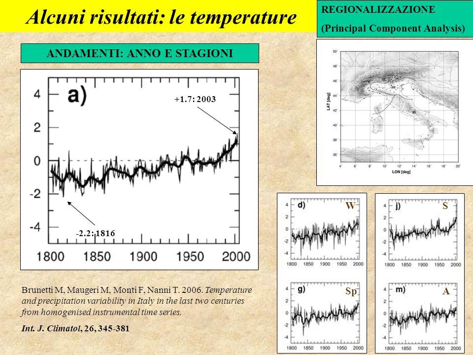 Alcuni risultati: le temperature REGIONALIZZAZIONE (Principal Component Analysis) ANDAMENTI: ANNO E STAGIONI Brunetti M, Maugeri M, Monti F, Nanni T.