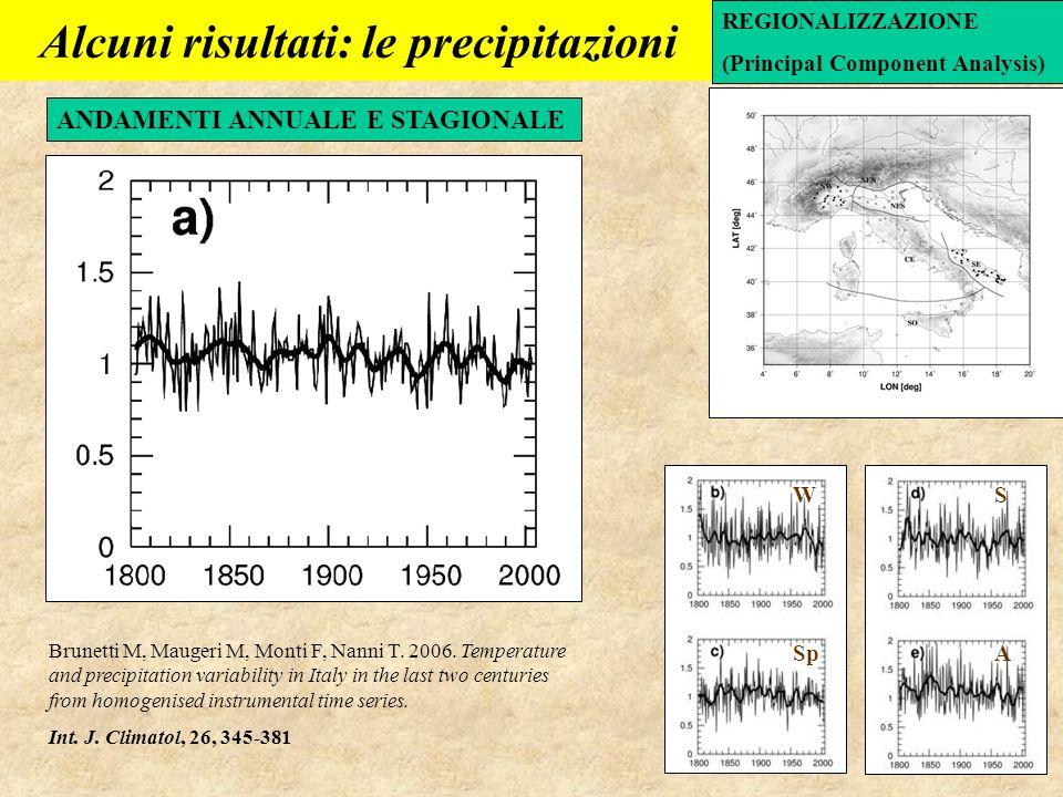 Alcuni risultati: le precipitazioni ANDAMENTI ANNUALE E STAGIONALE REGIONALIZZAZIONE (Principal Component Analysis) Brunetti M, Maugeri M, Monti F, Na
