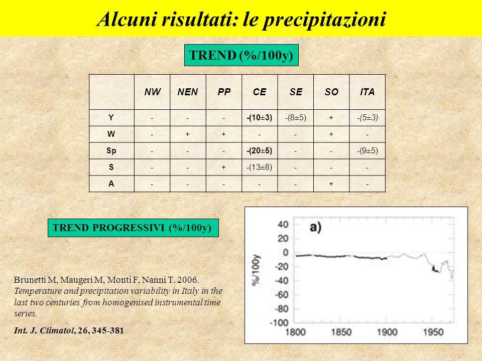 NWNENPPCESESOITA Y----(10±3)-(8±5)+-(5±3) W-++--+- Sp----(20±5)---(9±5) S--+-(13±8)--- A-----+- Alcuni risultati: le precipitazioni TREND (%/100y) TRE