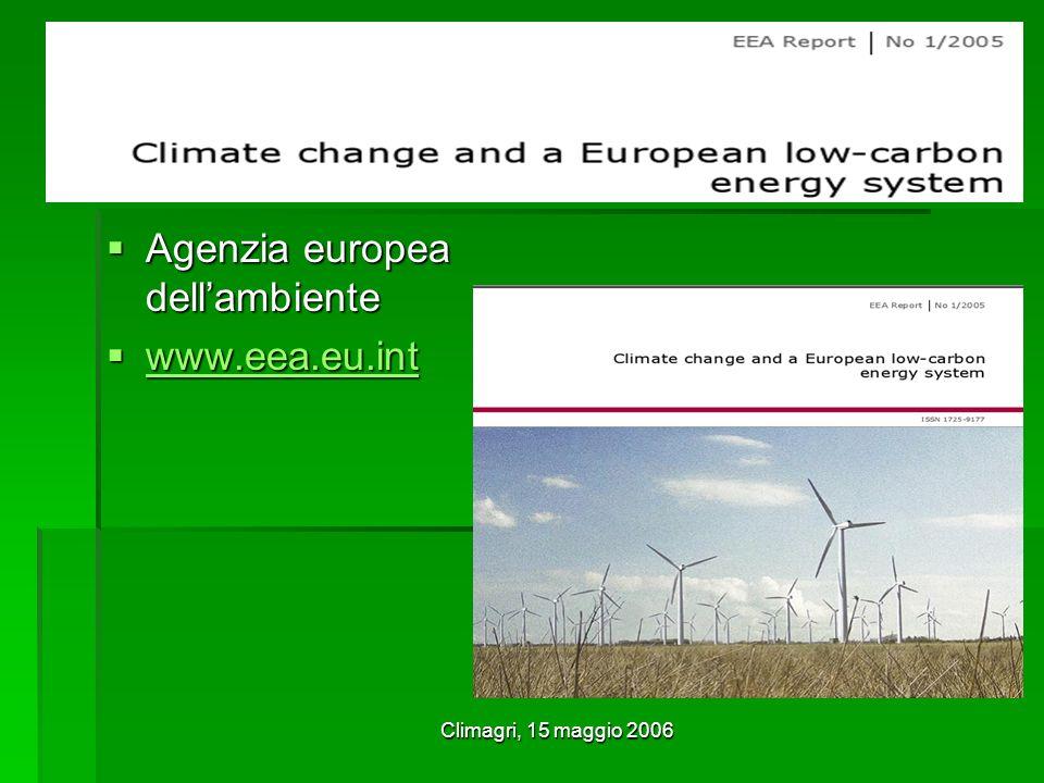 Climagri, 15 maggio 2006 Agenzia europea dellambiente Agenzia europea dellambiente www.eea.eu.int www.eea.eu.int www.eea.eu.int