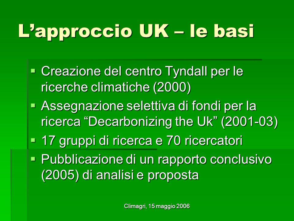 Climagri, 15 maggio 2006 Lapproccio UK – le basi Creazione del centro Tyndall per le ricerche climatiche (2000) Creazione del centro Tyndall per le ri