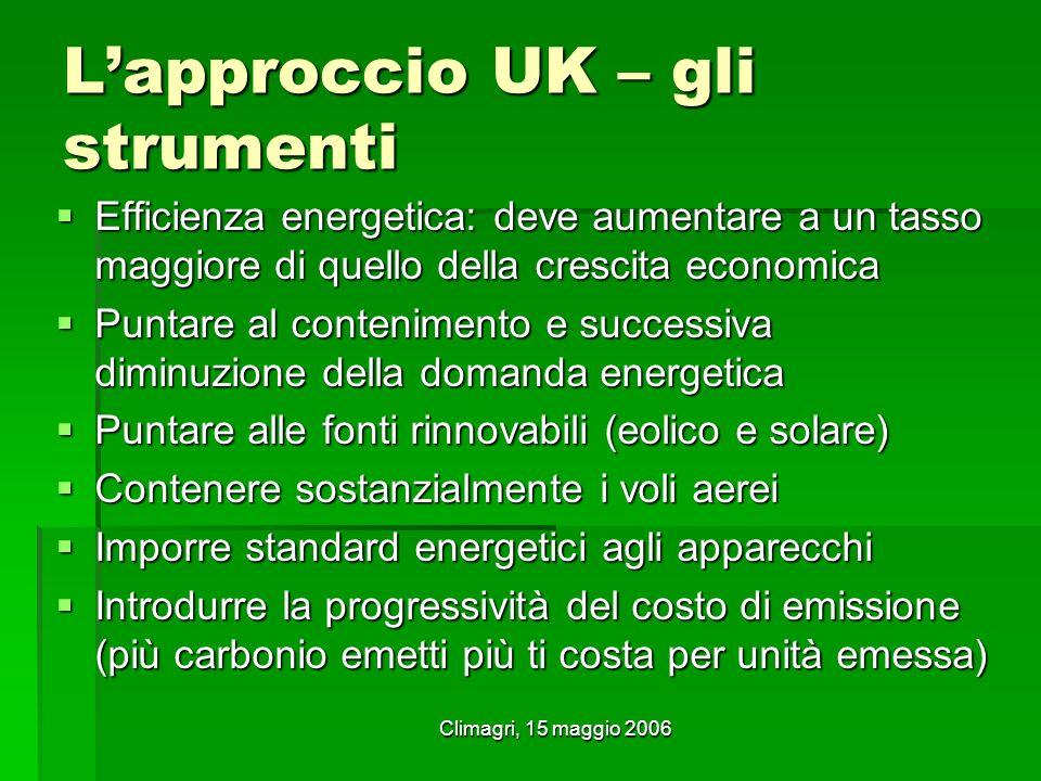 Climagri, 15 maggio 2006 Lapproccio UK – gli strumenti Efficienza energetica: deve aumentare a un tasso maggiore di quello della crescita economica Ef