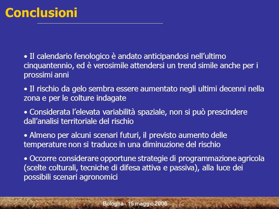 Bologna - 15 maggio 2006 Conclusioni Il calendario fenologico è andato anticipandosi nellultimo cinquantennio, ed è verosimile attendersi un trend sim