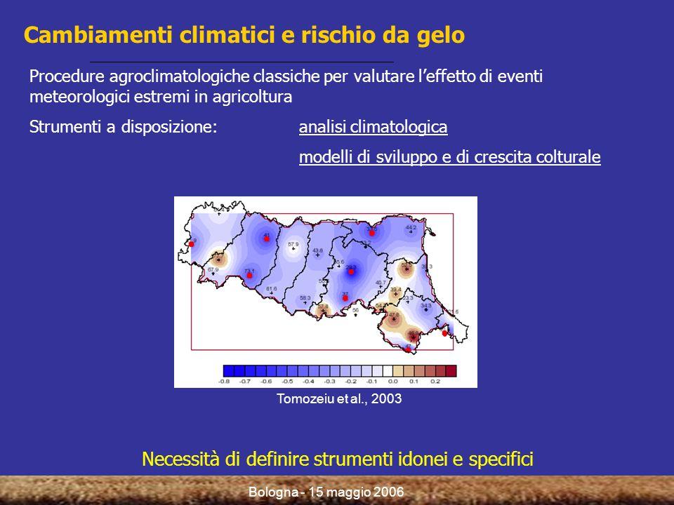 Bologna - 15 maggio 2006 Cambiamenti climatici e rischio da gelo Procedure agroclimatologiche classiche per valutare leffetto di eventi meteorologici