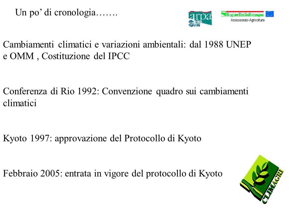 Cambiamenti climatici e variazioni ambientali: dal 1988 UNEP e OMM, Costituzione del IPCC Conferenza di Rio 1992: Convenzione quadro sui cambiamenti climatici Kyoto 1997: approvazione del Protocollo di Kyoto Febbraio 2005: entrata in vigore del protocollo di Kyoto Un po di cronologia…….