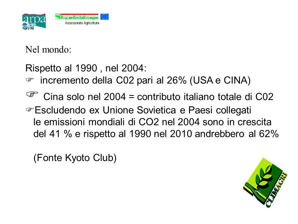 Rispetto al 1990, nel 2004: incremento della C02 pari al 26% (USA e CINA) Cina solo nel 2004 = contributo italiano totale di C02 Escludendo ex Unione Sovietica e Paesi collegati le emissioni mondiali di CO2 nel 2004 sono in crescita del 41 % e rispetto al 1990 nel 2010 andrebbero al 62% (Fonte Kyoto Club) Nel mondo: