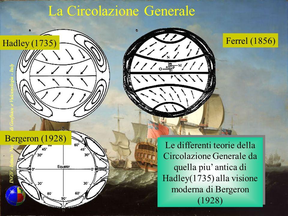 INGV - Istituto Nazionale di Geofisica e Vulcanologia - Italy La Circolazione Generale Le differenti teorie della Circolazione Generale da quella piu antica di Hadley(1735) alla visione moderna di Bergeron (1928) Hadley (1735) Bergeron (1928) Ferrel (1856)