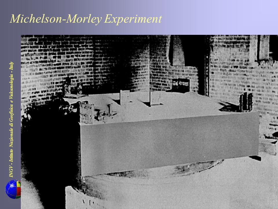 INGV - Istituto Nazionale di Geofisica e Vulcanologia - Italy Michelson-Morley Experiment