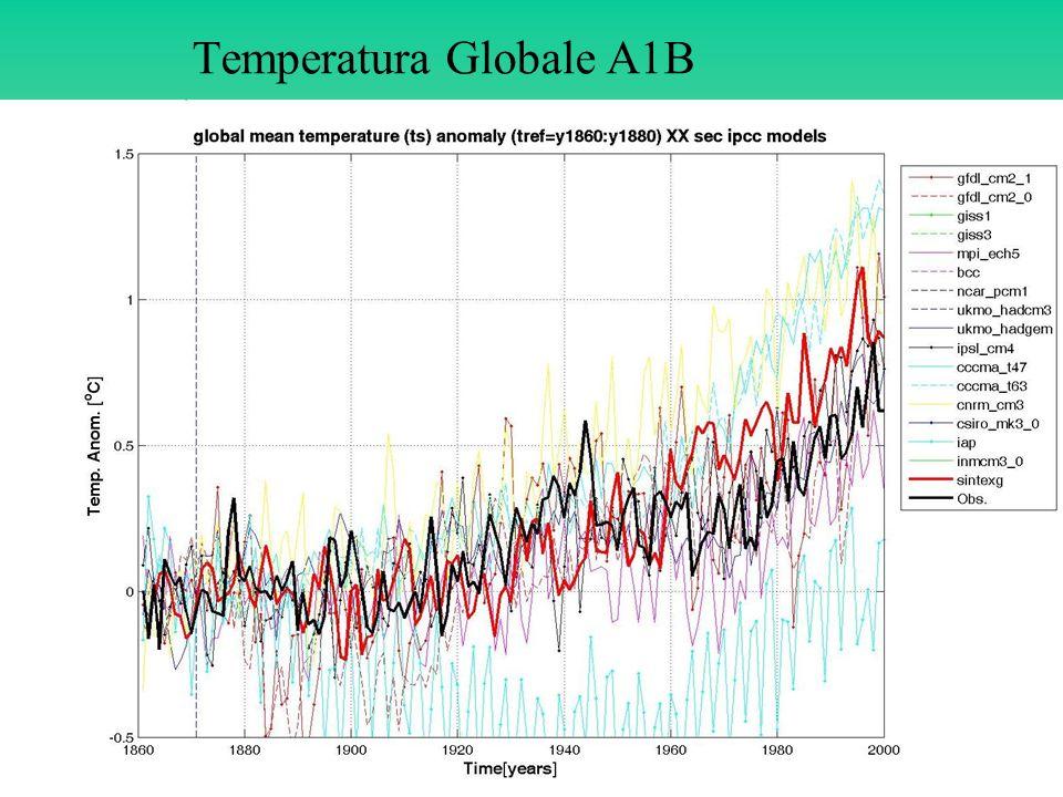 INGV - Istituto Nazionale di Geofisica e Vulcanologia - Italy Temperatura Globale A1B