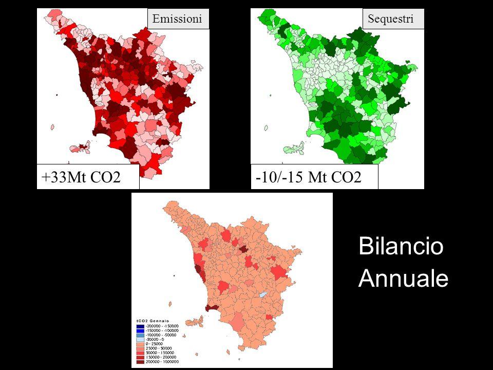 +33Mt CO2-10/-15 Mt CO2 EmissioniSequestri Bilancio Annuale