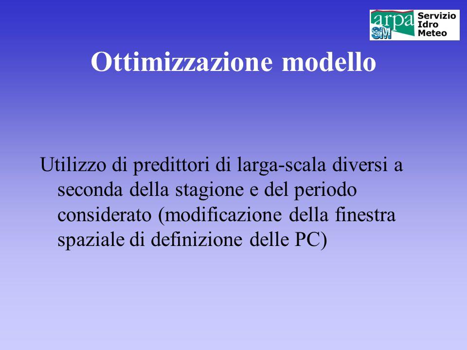 Ottimizzazione modello Utilizzo di predittori di larga-scala diversi a seconda della stagione e del periodo considerato (modificazione della finestra