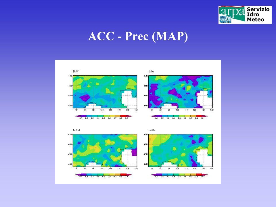 ACC - Prec (MAP)