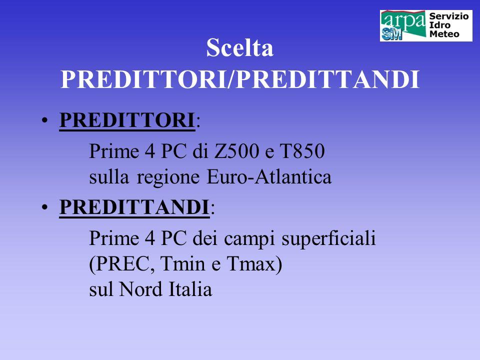 Scelta PREDITTORI/PREDITTANDI PREDITTORI: Prime 4 PC di Z500 e T850 sulla regione Euro-Atlantica PREDITTANDI: Prime 4 PC dei campi superficiali (PREC,