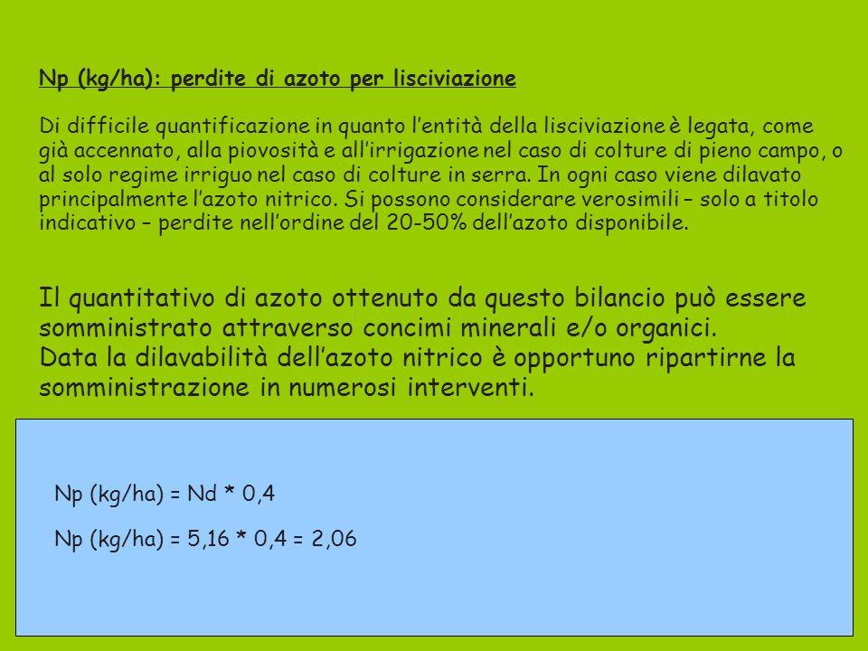 Np (kg/ha): perdite di azoto per lisciviazione Di difficile quantificazione in quanto lentità della lisciviazione è legata, come già accennato, alla p