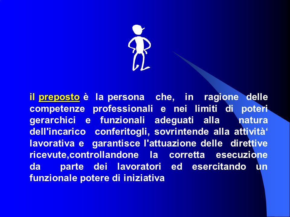preposto il preposto è la persona che, in ragione delle competenze professionali e nei limiti di poteri gerarchici e funzionali adeguati alla natura d