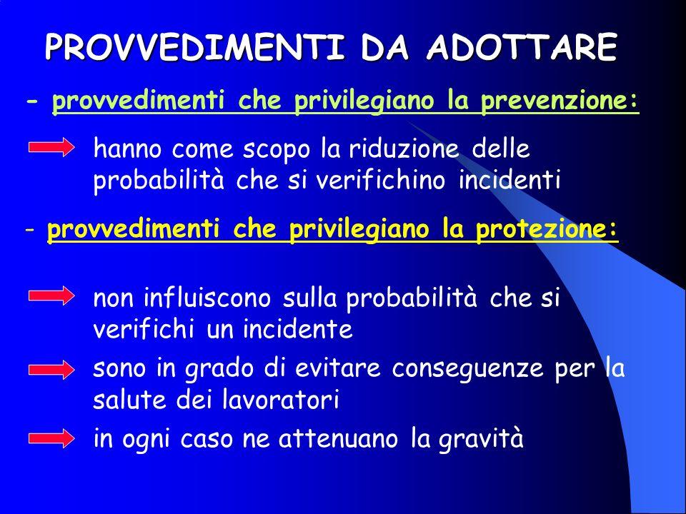 PROVVEDIMENTI DA ADOTTARE - provvedimenti che privilegiano la prevenzione: hanno come scopo la riduzione delle probabilità che si verifichino incident