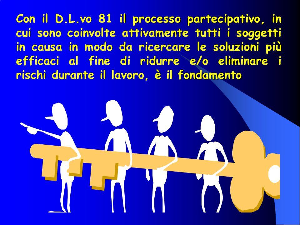 il processo partecipativo è il fondamento Con il D.L.vo 81 il processo partecipativo, in cui sono coinvolte attivamente tutti i soggetti in causa in m