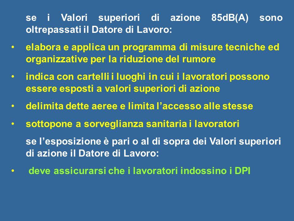 se i Valori superiori di azione 85dB(A) sono oltrepassati il Datore di Lavoro: elabora e applica un programma di misure tecniche ed organizzative per