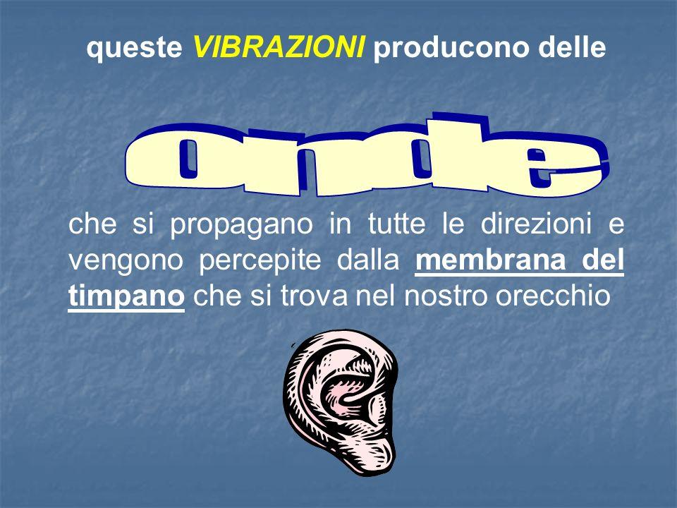 il numero delle VIBRAZIONI cioè delle variazioni di pressione al secondo si chiama FREQUENZA e si misura in hertz (Hz)