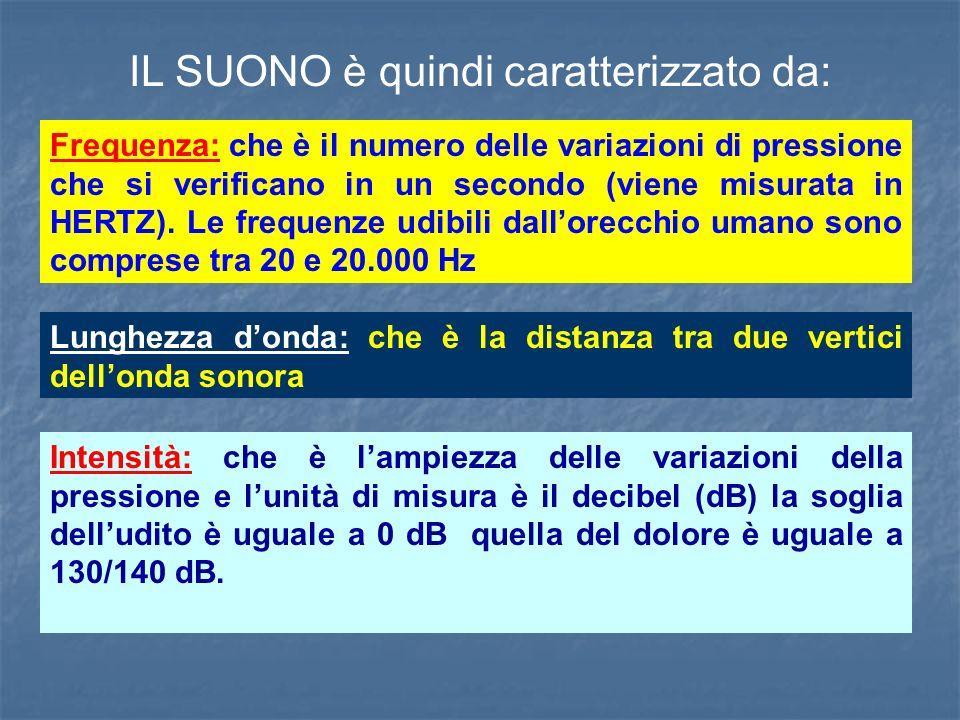 IL SUONO è quindi caratterizzato da: Frequenza: che è il numero delle variazioni di pressione che si verificano in un secondo (viene misurata in HERTZ