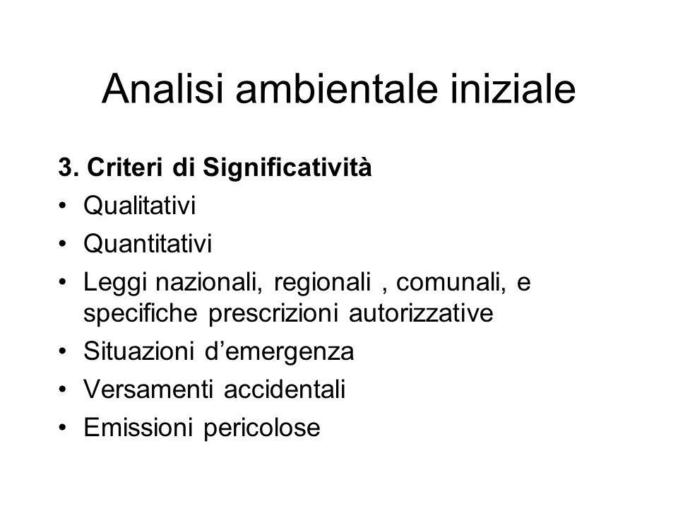 3. Criteri di Significatività Qualitativi Quantitativi Leggi nazionali, regionali, comunali, e specifiche prescrizioni autorizzative Situazioni demerg