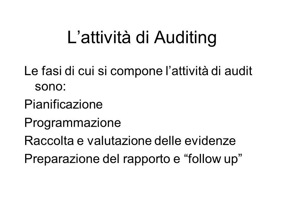 Le fasi di cui si compone lattività di audit sono: Pianificazione Programmazione Raccolta e valutazione delle evidenze Preparazione del rapporto e fol
